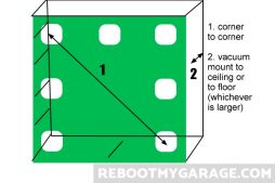 Measurement 1 is the distance to the opposite corner. #2 is the distance to the floor or the ceiling, whichever is greater.