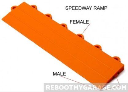 Speedway Tile Ramp