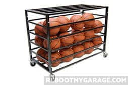 Best Portable and Secure Sports Ball Storage: Lockable, Wheeled Ball Cage