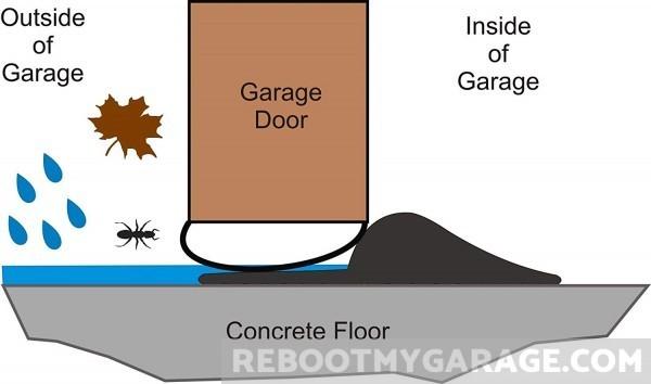 Garage door floor seal