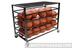 Best Sports Ball Organizers for the Garage
