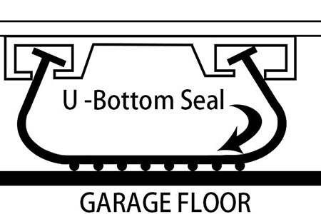 Diagram of how the channel holds the rubber